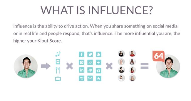 invloed, interactie, klout score